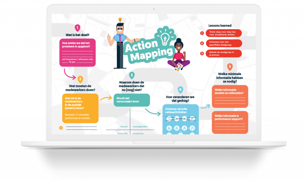 Maatwerk e-Learning   e-Learning   Action Mapping   UP learning