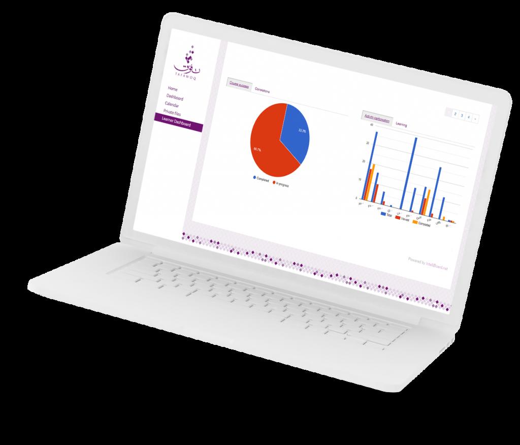 IntelliBoard | Learning Analytics | Screenshot | UP learning