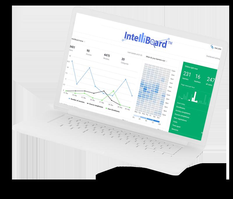 IntelliBoard | Learning Analytics | UP learning